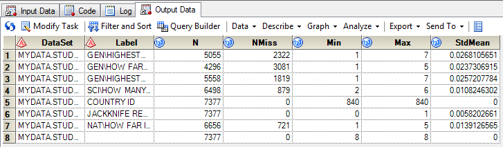 Data set showing variables with a lot of missing data, no variance, etc.