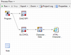 Process flow with one program, two datasets, characterize data task & output