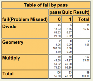 Quizzes by passing in 3 categories