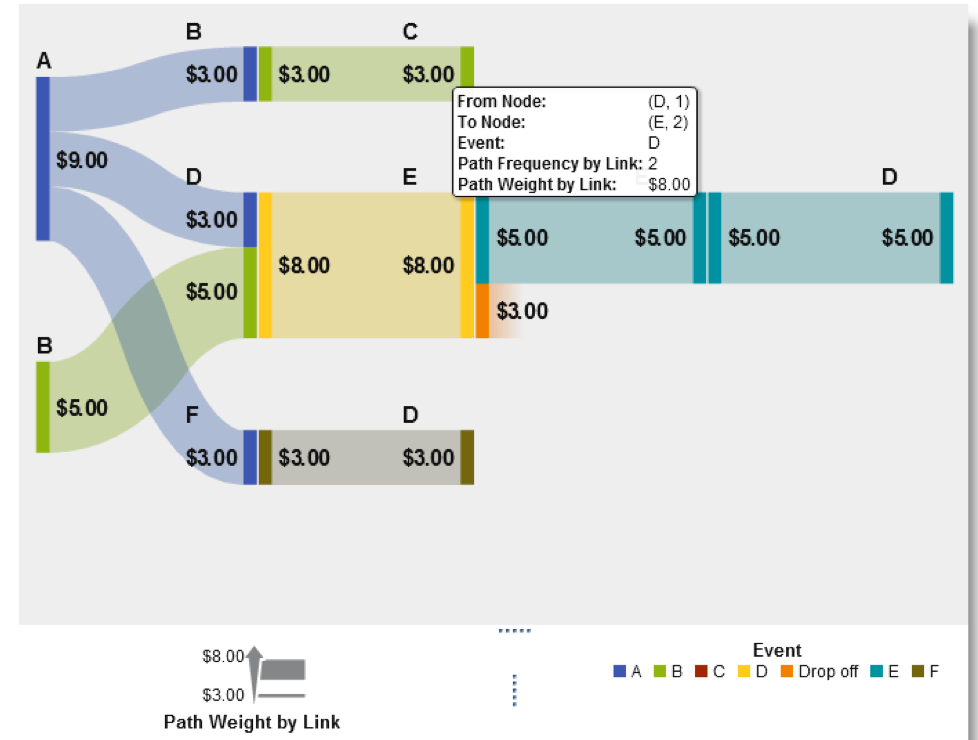 sample sankey diagram