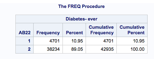 Results of proc freq